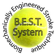 bestsystem